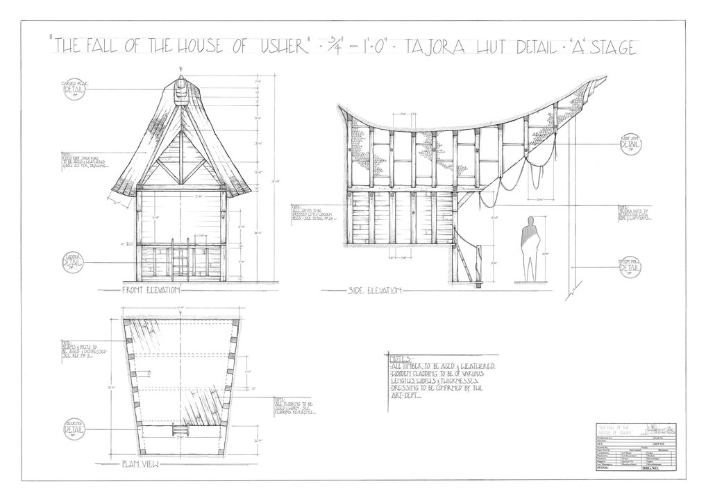 Fall of the house of usher projects